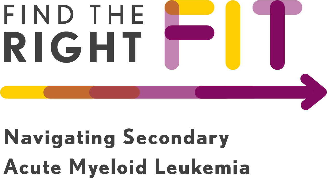 Find the Right Fit logo